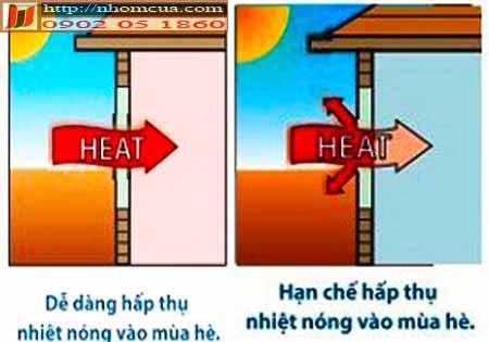Cua-nhom-thong-thuong-vacua-nhom-co-cau-cach-nhiet